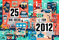 Wired -Year In Ideas - Vesa Sammalisto