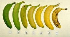 After reading this, you'll never look at a banana in the same way again