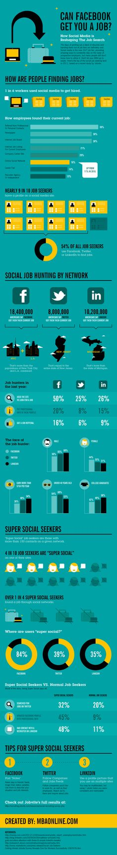 Can Facebook Get You A Job? #infographic