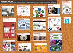 Cool Tools for 21st Century Learners: The Ultimate Word Wall with ThingLink  Padlet