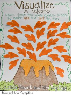 Visualizing anchor chart from Teaching with Tomie dePaola Books Part 1 draw, tomi depaola, books, volcano, depaola book, anchor charts, big egg, languag, writing activities
