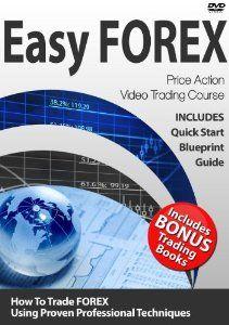 Forex price action amazon