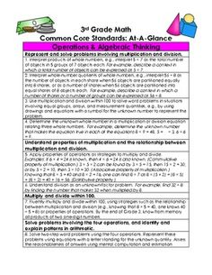 This is a list of all strands, topics, and standard statements for third grade math common core state standards.
