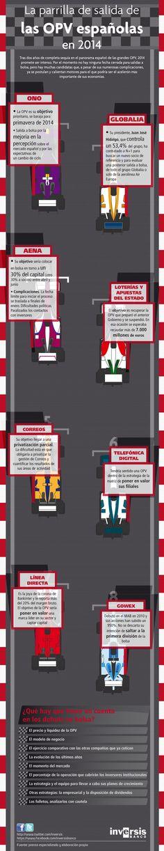Las OPV españolas para 2014 #infografia