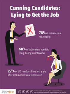How many people are lying on their resume? The stats may surprise you: http://www.docstoc.com/article/170237602