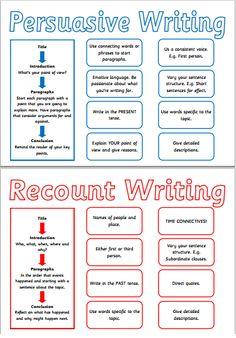 persuasive writing gcse
