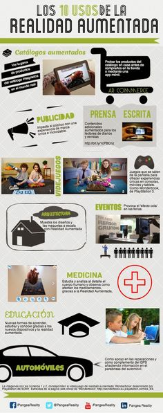 10 usos de la Realidad Aumentada. #infografia