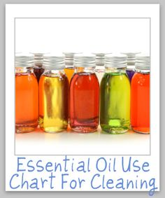 Essential Oil Use Chart For Cleaning Your Home