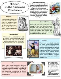 How did Women and Slaves contribute to the American Revolution?  Engage students with this high time-on-task lesson to help them understand these two essential groups to our country's independence!