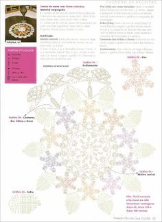 Center table in flowery crochet - CROCHE WITH RECIPES