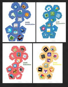 SAMR App Dice: http://classroomsnextlevel.wordpress.com/2014/08/05/samr-app-dice/
