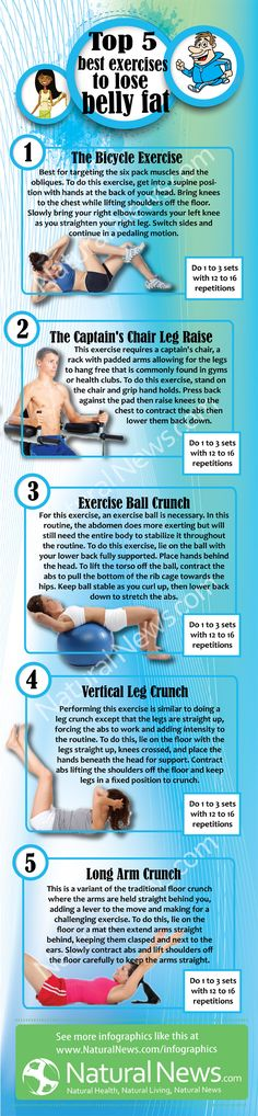 The Top 5 Exercises to Lose Belly Fat