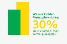 Fruit facts  Natures Way Foods