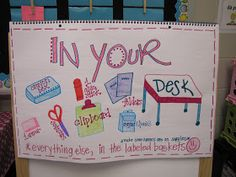 Great reminder for what should (and should NOT) be in students' desks!