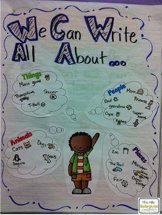 We Can write About--Mrs. Wills Kindergarten