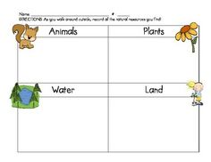 Worksheets Natural Resources For Kids Worksheets natural resources for kids worksheets sharebrowse collection of sharebrowse