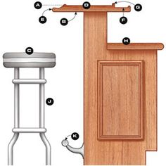 How to Build a Bar - Article | The Family Handyman. Must not forget purse hooks!
