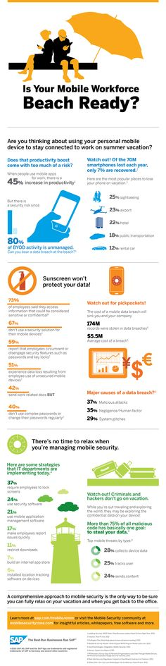 Is Your Mobile Workforce Beach Ready? #mobile