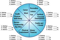 Balance Wheel of Life