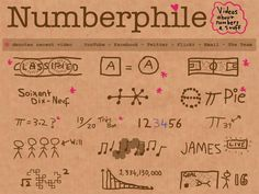 """Great article from TeachThought about a very useful website (Numberphile) for students that think they hate math....Follow for Free """"too-neat-not-to-keep"""" teaching tools & other fun stuff :)"""