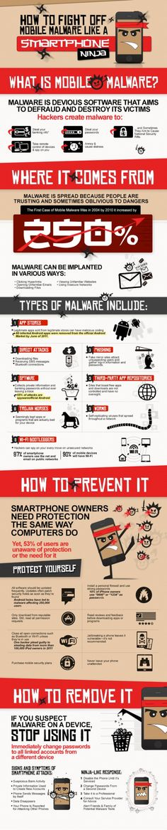 How to fight off Mobile Malware like a Smartphone Ninja [Infographic]