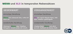 Eins, zwei, Deutsch! Seite mit Grammatik