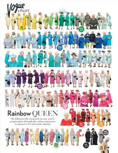 vogue color chart