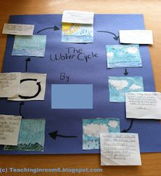 creating a water cycle diagram to get the students interested in the study of weather