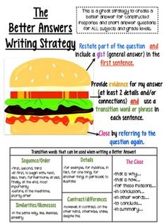 teaching essay writing strategies