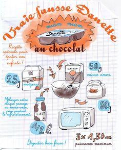 Tambouille» Vraie-Fausse Danette au chocolat