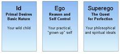 freud id ego superego
