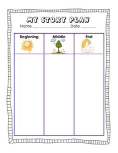 FREE story writing frames for beginning, middle, and end