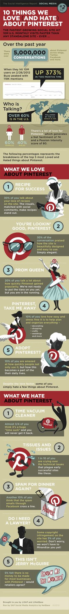 The Pinterest Love/Hate Relationship  #social, #media, #pinterest