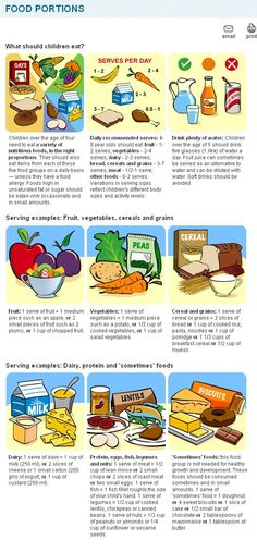 5 Healthy Food Swaps to Supercharge Your Diet