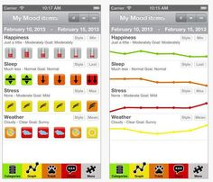 best data tracker app for iphone
