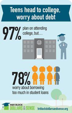 student loans, colleg