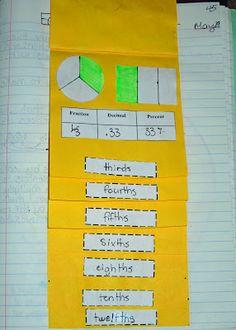 Fraction math journal entry @ Runde's Room