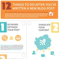 12 Things to do after you've written a blog post