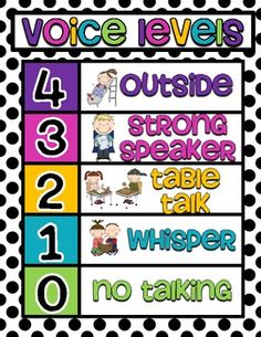 Freebie--Polka dot themed voice level poster