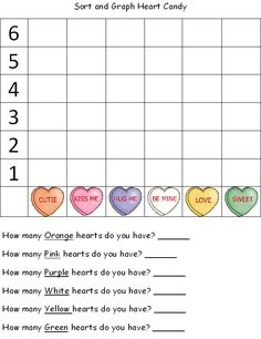Graphing heart candy.