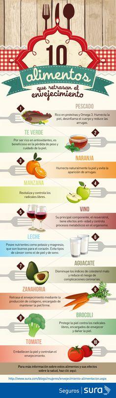 Conoce los 10 alimentos que te darán mejor calidad de vida.