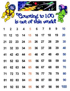 Fun 100th Day of School Counting Poster: Count to 100 astronauts design.