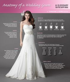 THE ANATOMY OF A WEDDING GOWN: Learn everything you need to know about wedding gowns to find your perfect gown. Learn about the different aspects that add to the overall look and feel of the dress.