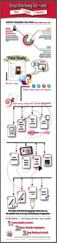 Stop Working So Hard! Reuse, Recycle, Repurpose your content. Find out how at http://bizfinderlocal.com/stop-working-so-hard-2