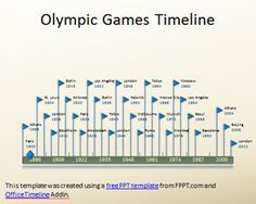 Olympics Timeline PowerPoint is a free PowerPoint template slide design with information about Olympics Games