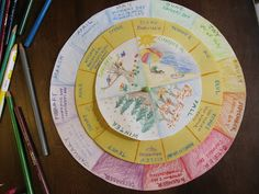 great idea to learn where in the Biblical calendar you are throughout the year