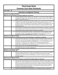 Math Common Core Checklist - Third...