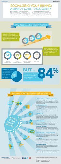 Socializing Your #Brand #infographic #dsmi