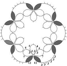 Motif diagram