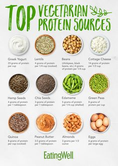 Top Vegetarian Protein Sources - If you're following a vegetarian diet, try these meatless and plant-based options to get your protein. #vegetarian #recipe #eatingwell #healthy